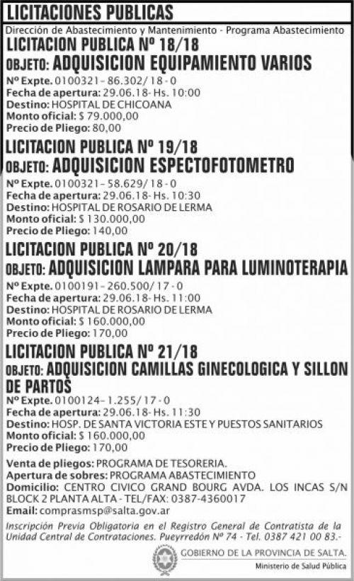 Licitación: Licitacion Publica 18 19 20 21 MSP