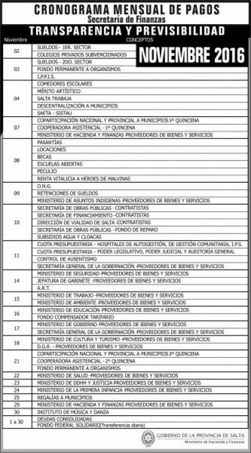 Edictos / Comunicados: Secretaria de Finanzas
